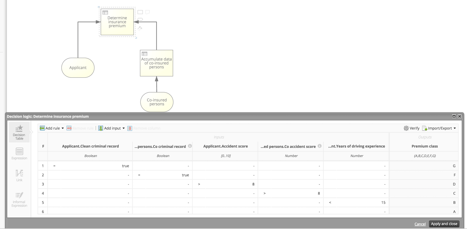 A business-user friendly view on business logic in a DMN diagram