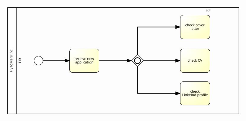 Business Process Model & Notation - BPMN Introductory Guide | Signavio