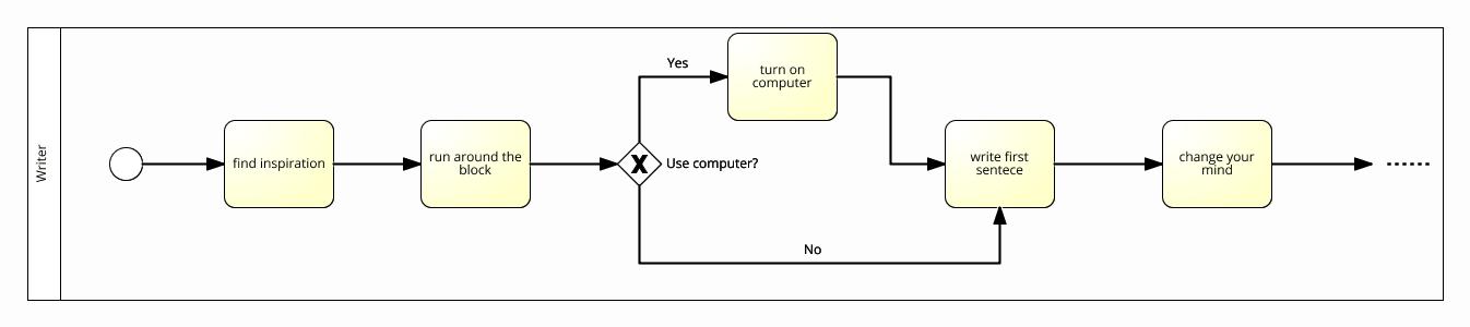 write speech task example