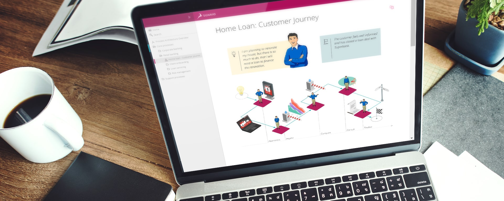 Customer Journey Mapping Slide