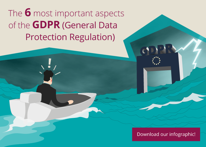 The 6 most important aspects of the GDPR