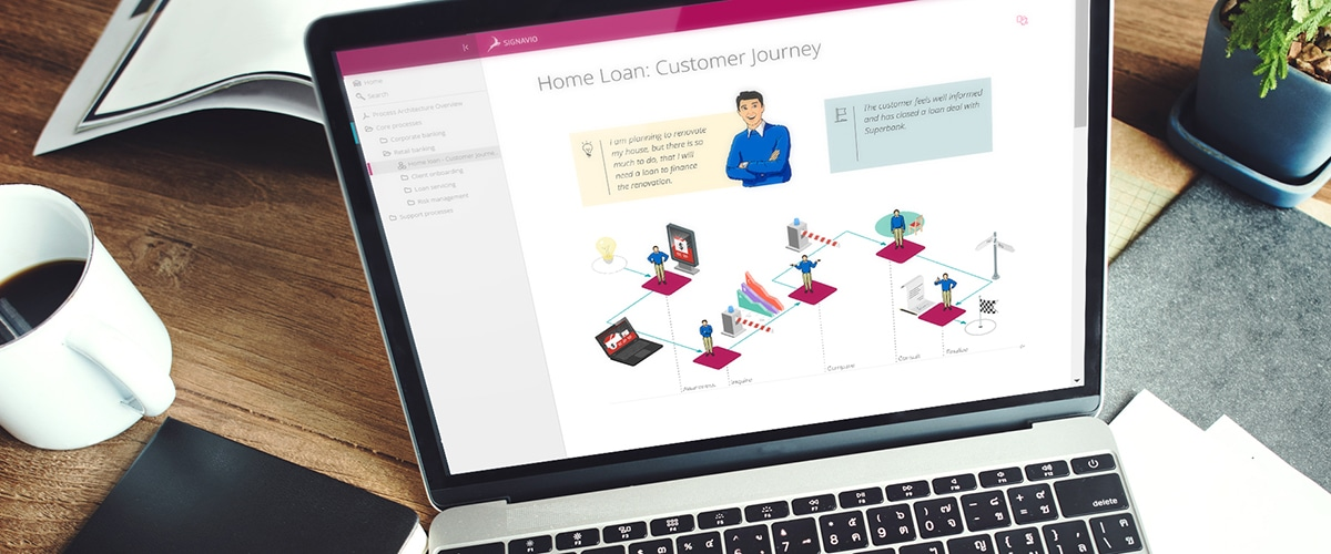 Laptop with screenshot of customer journey mapping tool