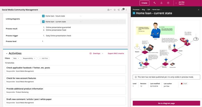 Customer journey maps: Collaboration Hub
