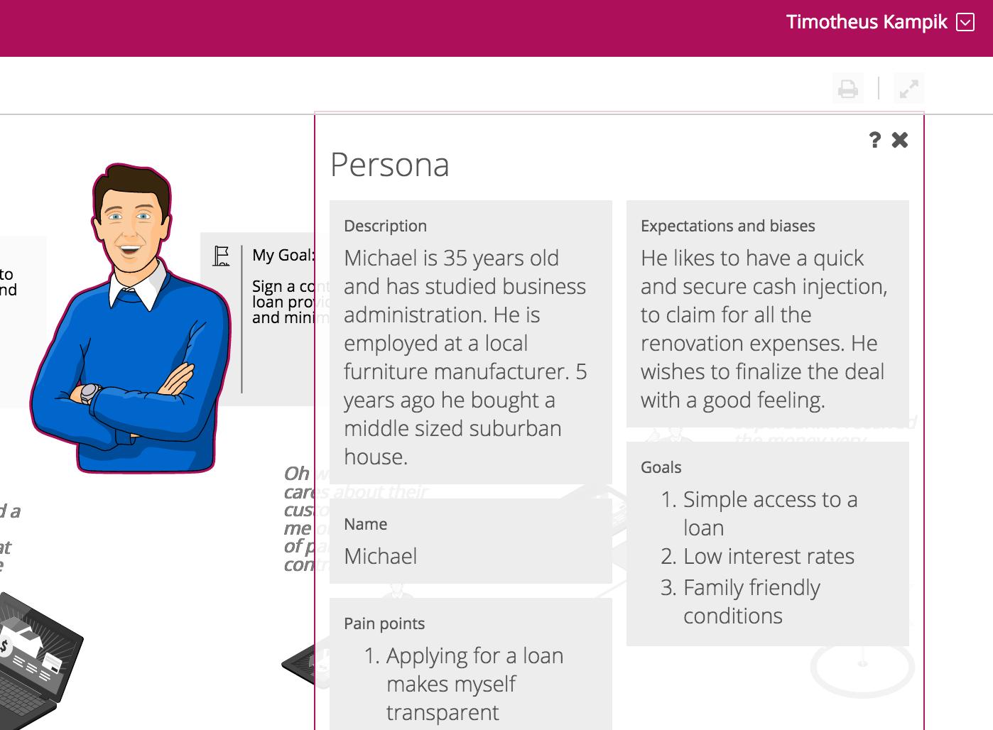 Customer journey maps: persona