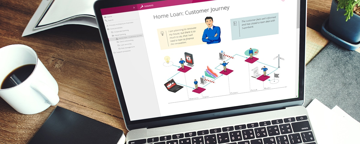 customer journey video
