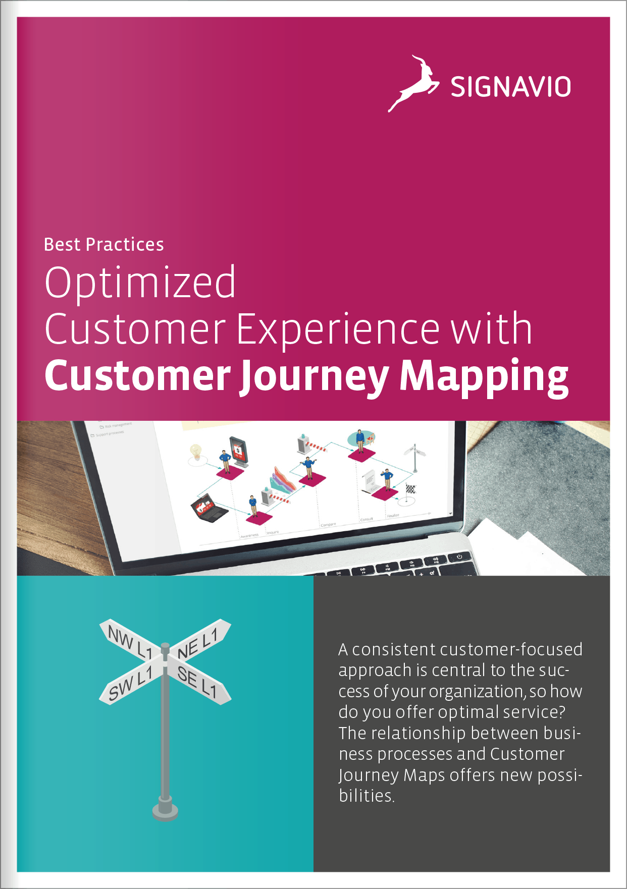 Best Practices Customer Journey Mapping