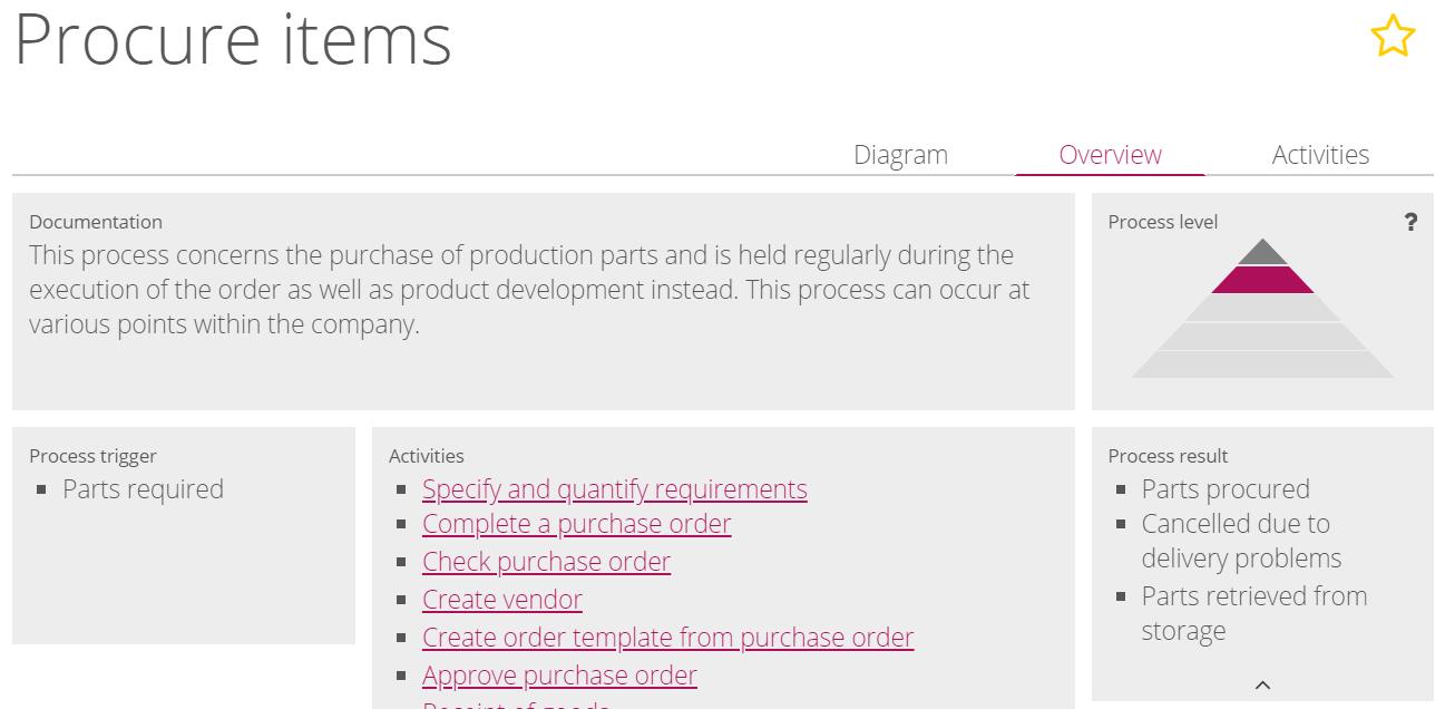 name business processes procurement screenshot