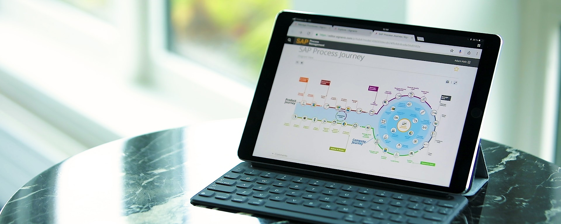 SAP Process Journey auf einem Tablet