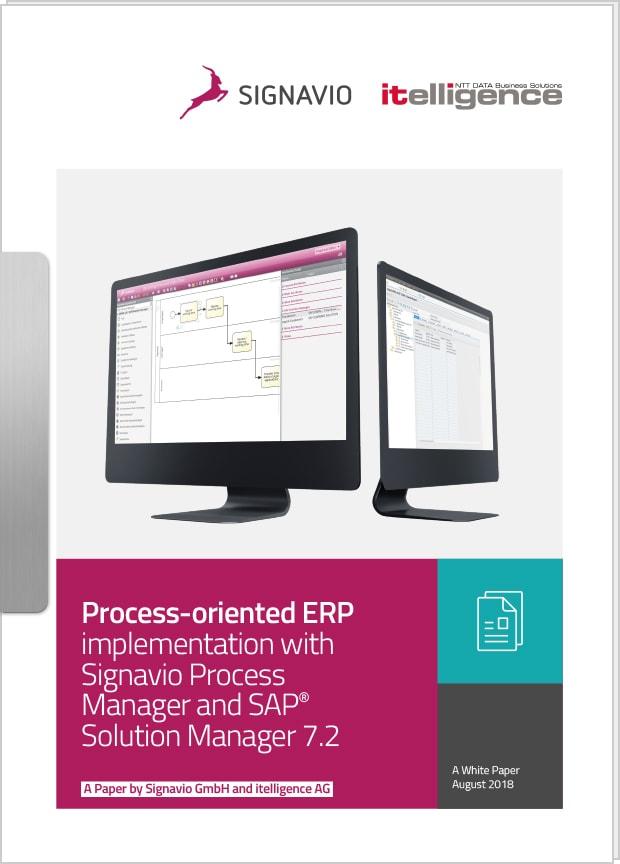 SAP Solution Manager integration