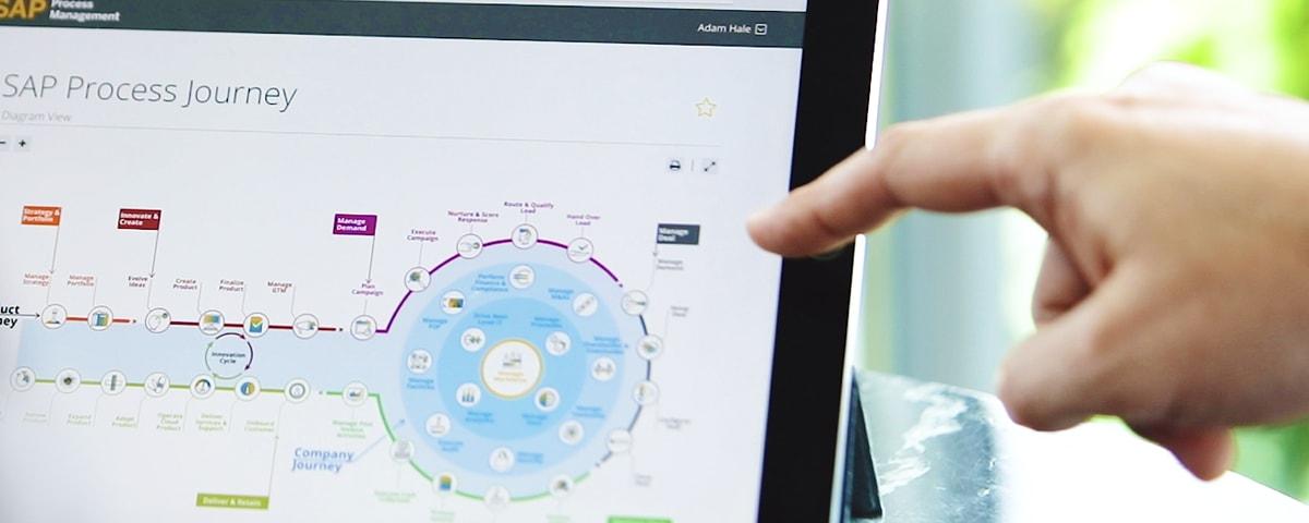 Erfolgreiche Business Transformation: die SAP Process Journey auf einen Laptop