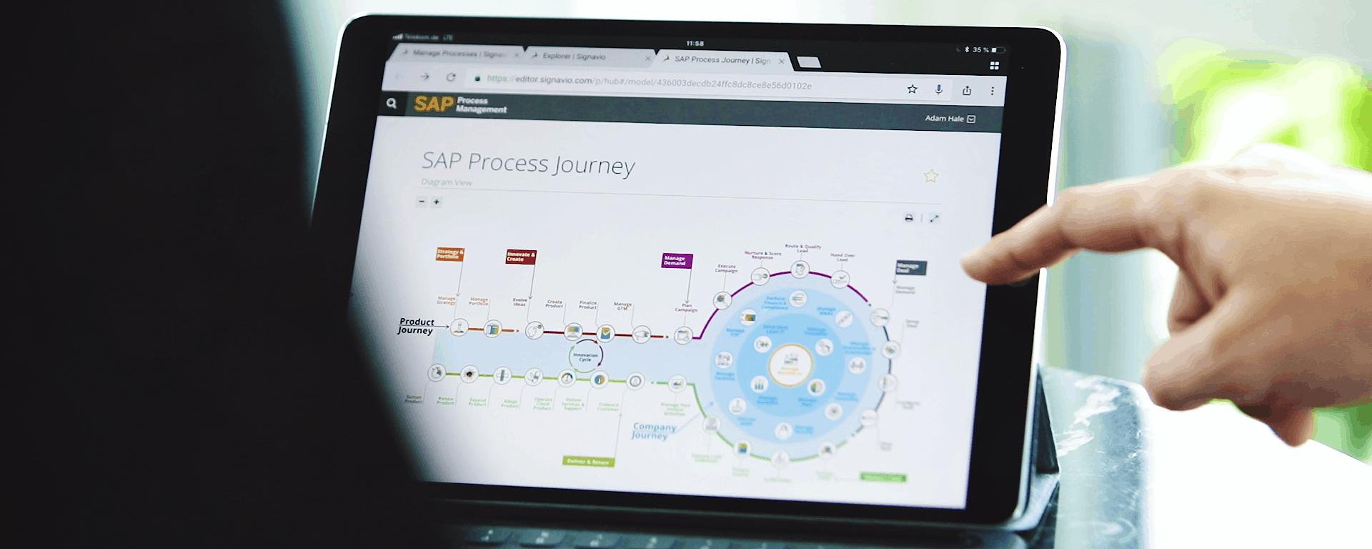 Creating the SAP Process Journey with Signavio