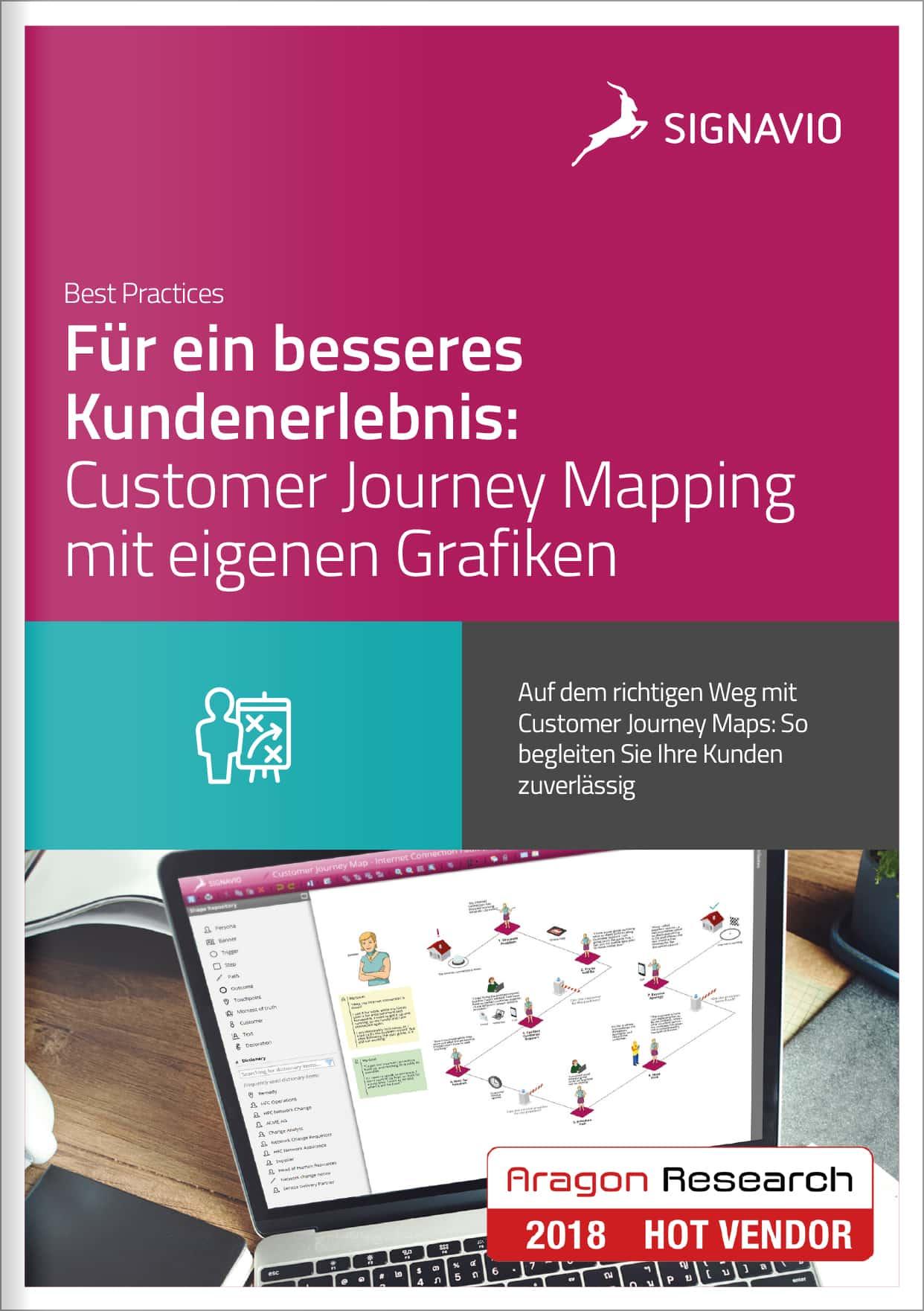 Für ein besseres Kundenerlebnis: Customer Journey Mapping mit eigenen Grafiken
