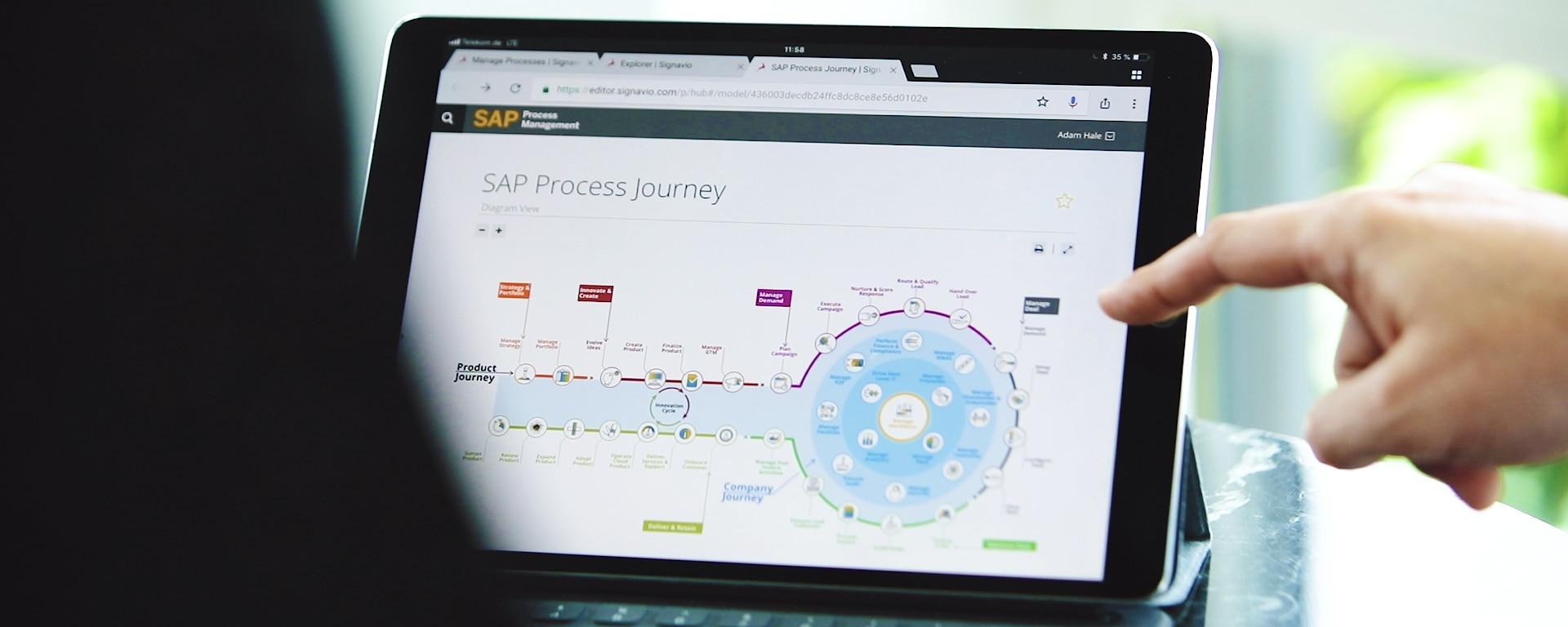 Creating the SAP Process Journey with Signavio | Signavio