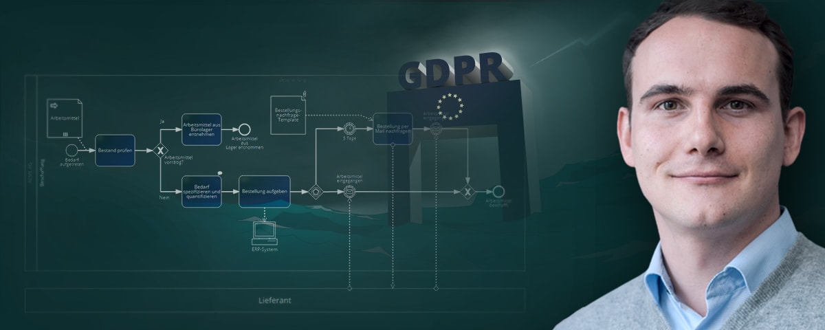 GDPR implementation in four steps