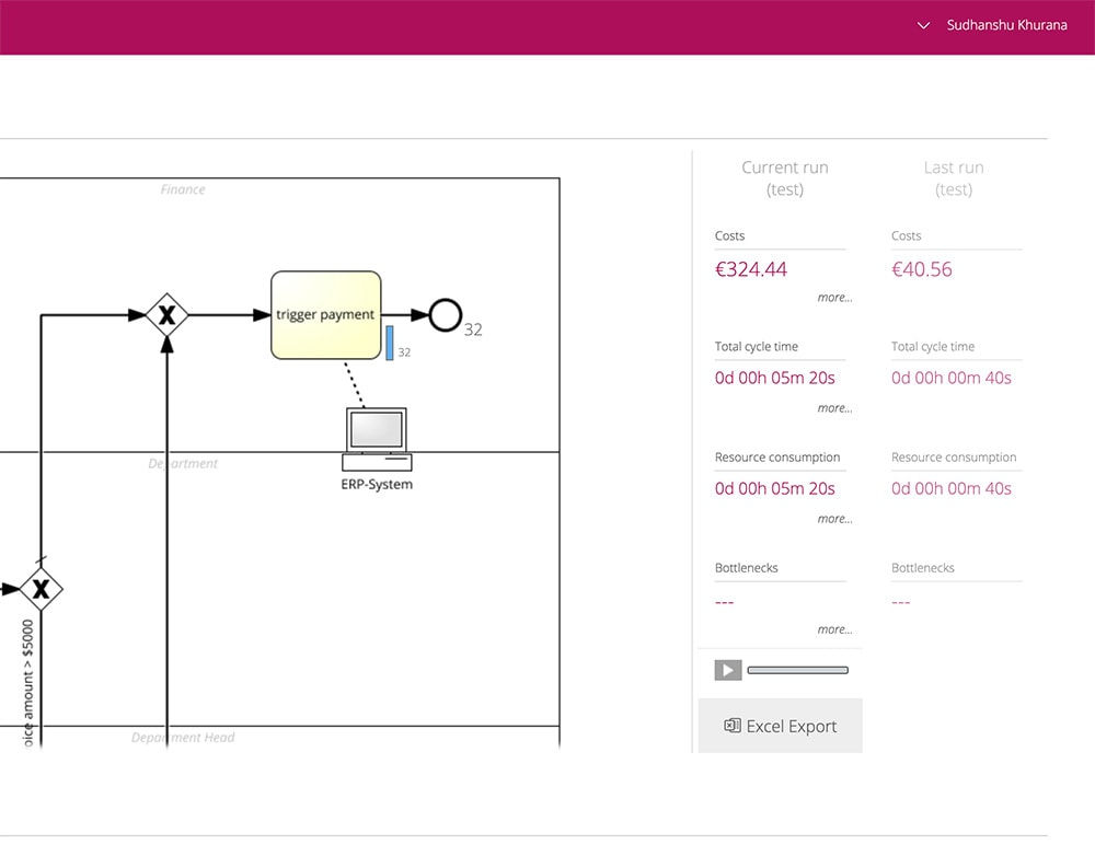 make your process management life easier - BPMN simulation screenshot