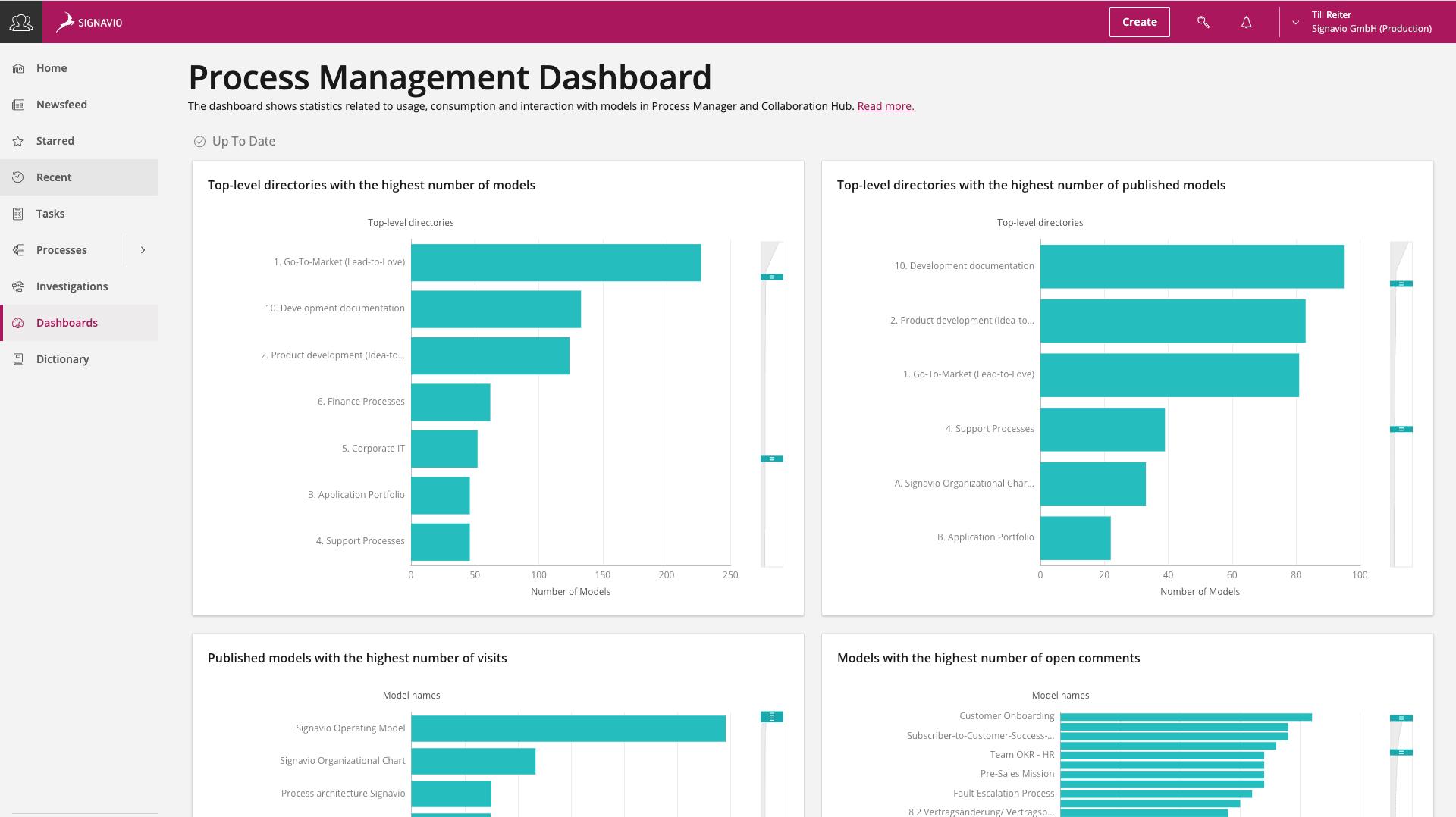 Prozessmanagement-Dashboard Q4 Produkt-Update Signavio