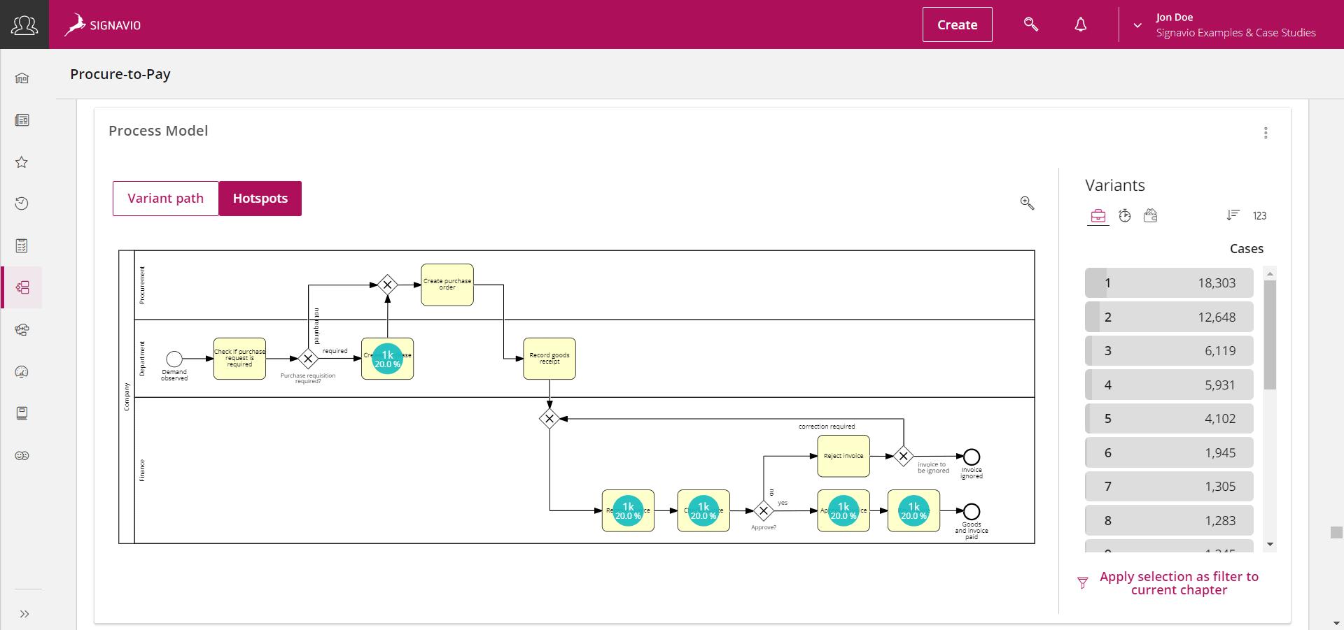 Processus P2P KPI image