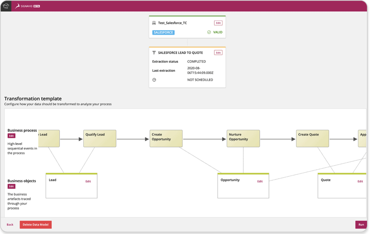 cex - gain a holistic view of your processes
