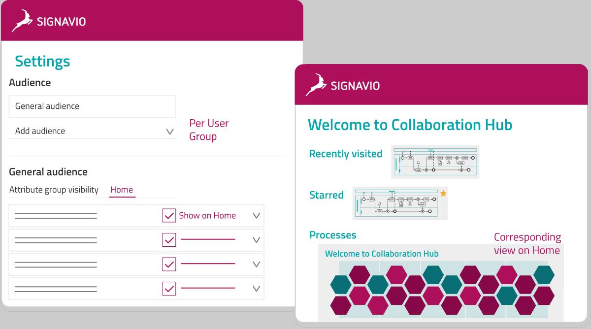 hub - personalization