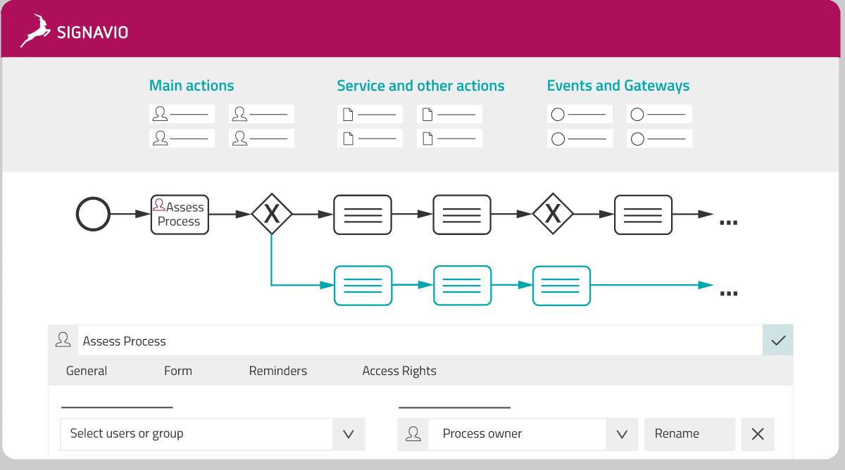 workflow accelerator - workflow builder