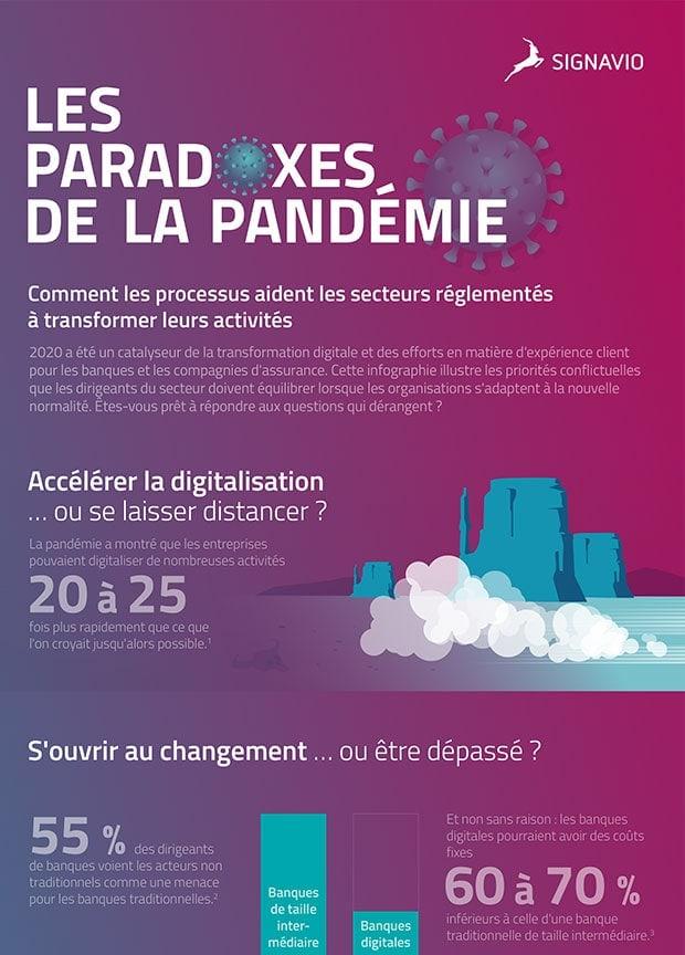 Les Paradoxes de la Pandémie Cover Image